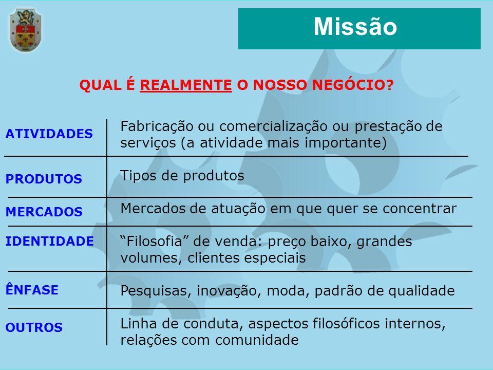 Missão QUAL É REALMENTE O NOSSO NEGÓCIO? Fabricação ou comercialização ou prestação de serviços (a atividade mais importante) Tipos de produtos Mercad
