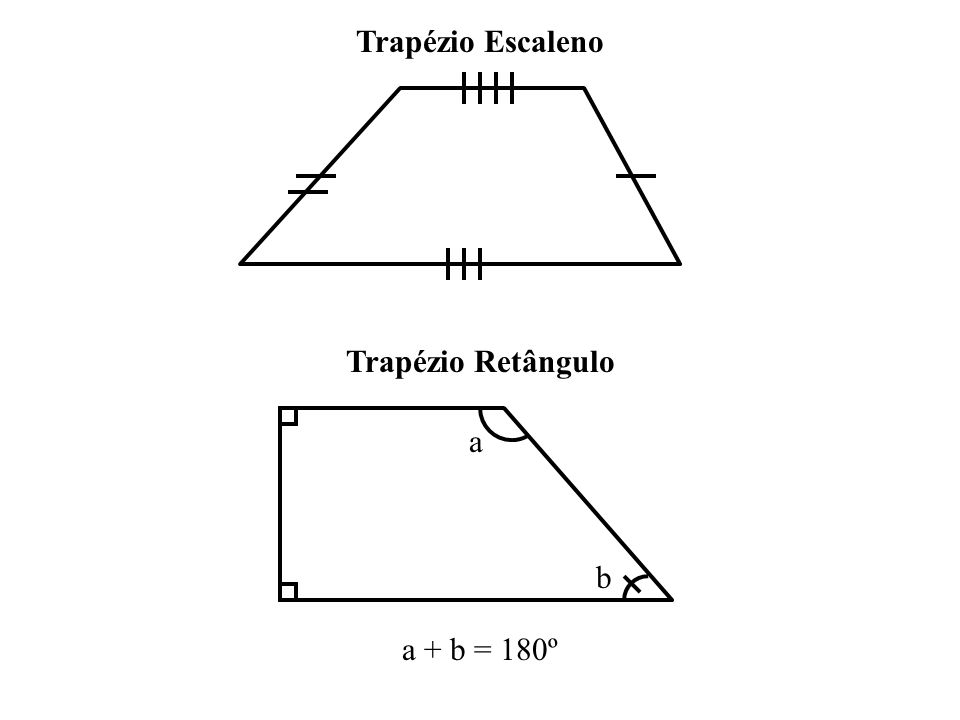 Trapézio Isósceles aa bb a + b = 180º As diagonais do trapézio isósceles são congruentes