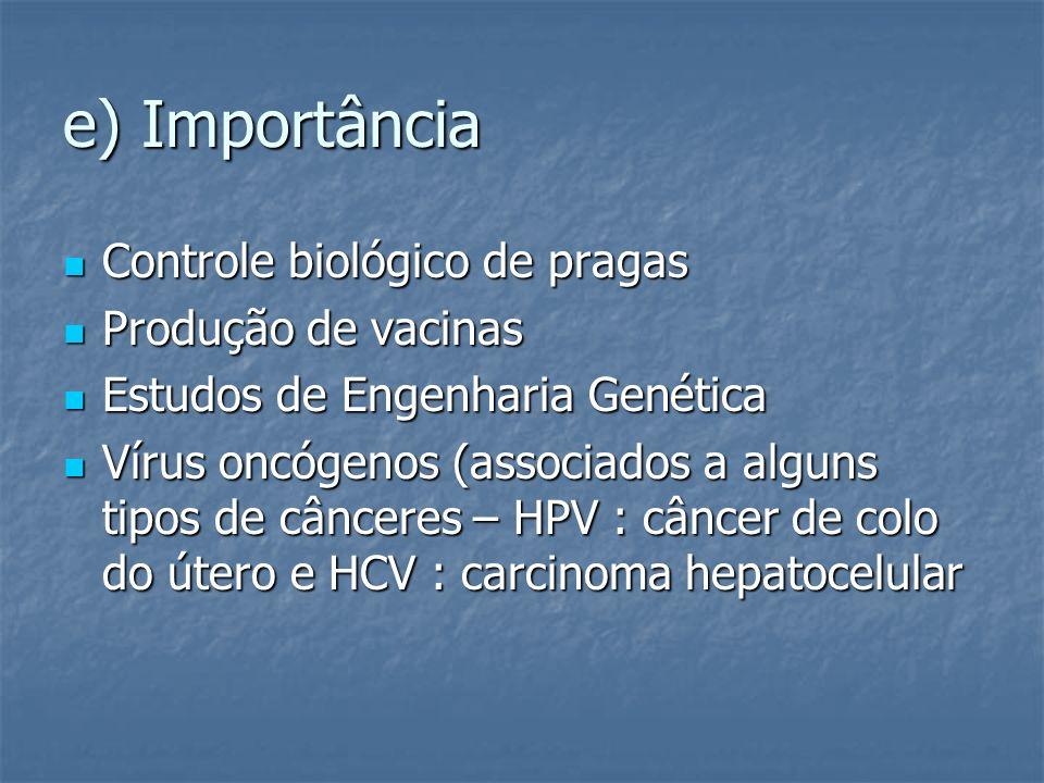 e) Importância Controle biológico de pragas Controle biológico de pragas Produção de vacinas Produção de vacinas Estudos de Engenharia Genética Estudo