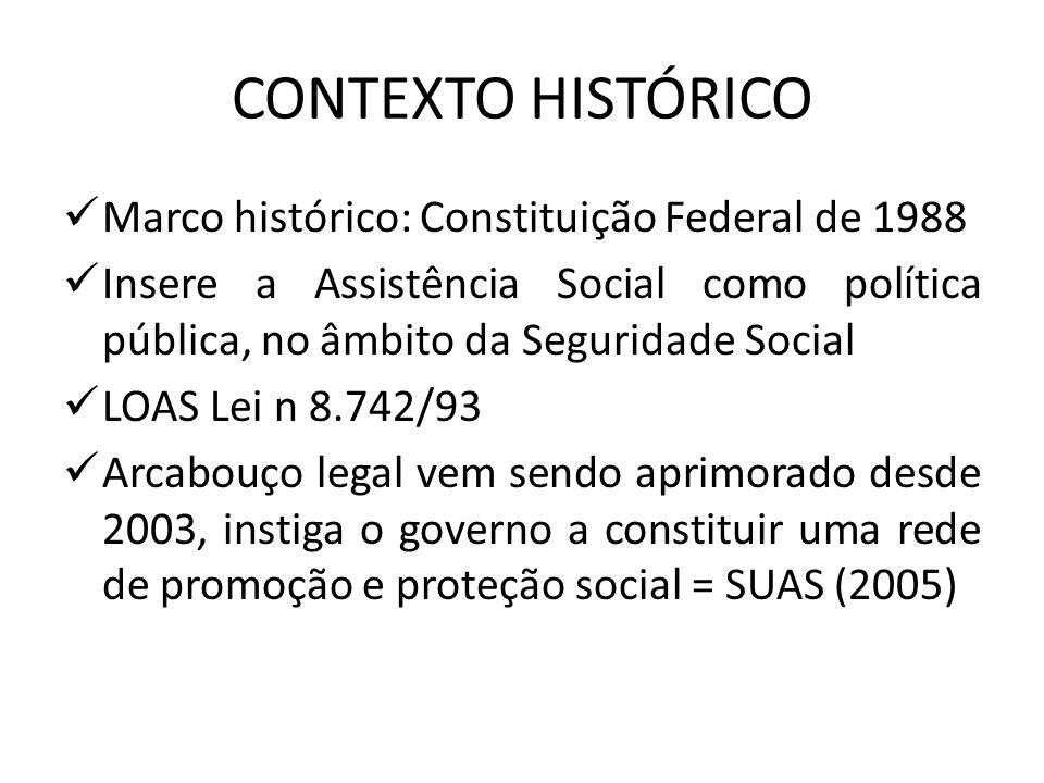 CONTEXTO HISTÓRICO Marco histórico: Constituição Federal de 1988 Insere a Assistência Social como política pública, no âmbito da Seguridade Social LOA