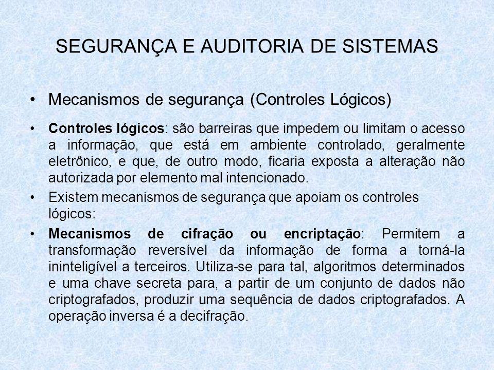 SEGURANÇA E AUDITORIA DE SISTEMAS Mecanismos de segurança (Controles Lógicos) Controles lógicos: são barreiras que impedem ou limitam o acesso a infor