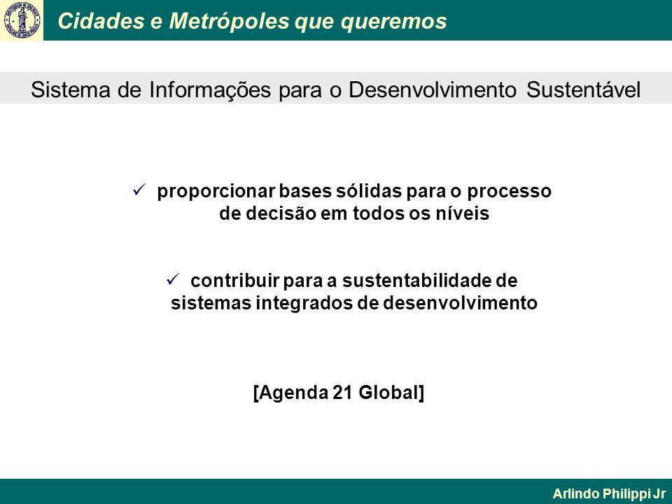 Cidades e Metrópoles que queremos Arlindo Philippi Jr proporcionar bases sólidas para o processo de decisão em todos os níveis contribuir para a suste