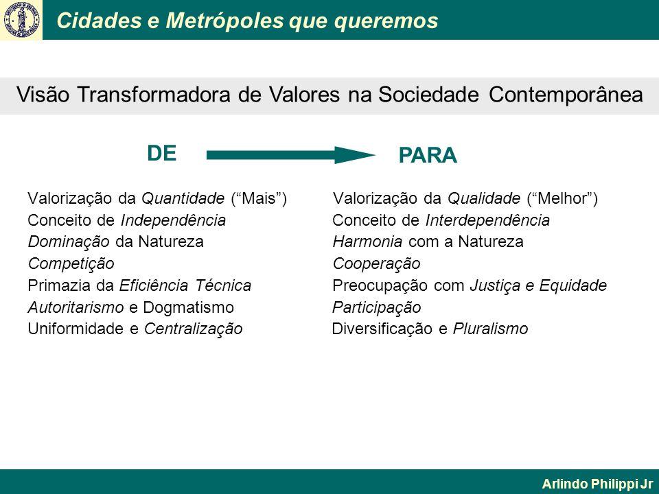 Cidades e Metrópoles que queremos Arlindo Philippi Jr Valorização da Quantidade (Mais) Valorização da Qualidade (Melhor) Conceito de Independência Con