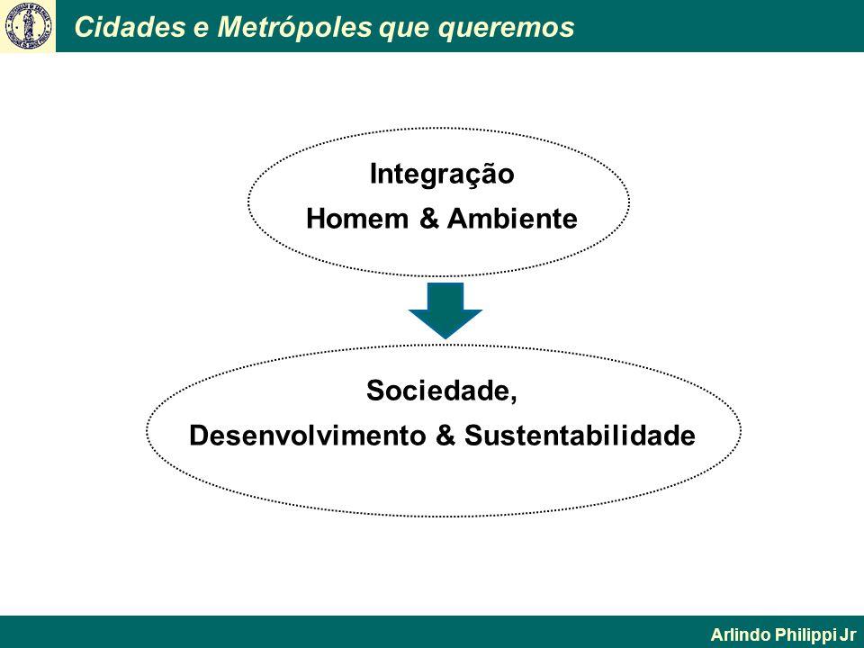 Cidades e Metrópoles que queremos Arlindo Philippi Jr Integração Homem & Ambiente Sociedade, Desenvolvimento & Sustentabilidade