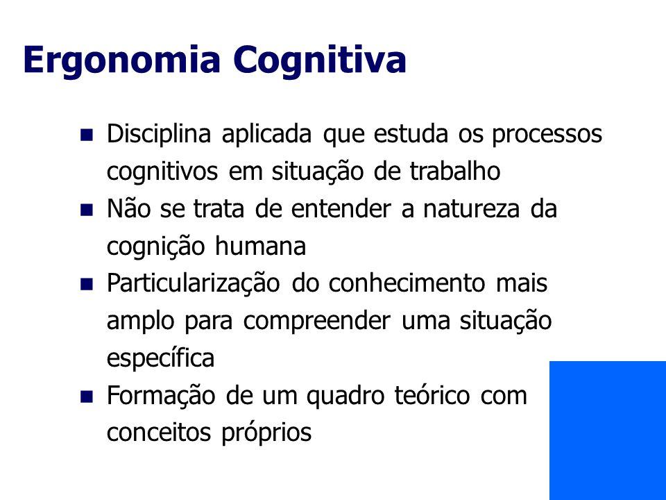 Ergonomia Cognitiva Disciplina aplicada que estuda os processos cognitivos em situação de trabalho Não se trata de entender a natureza da cognição hum