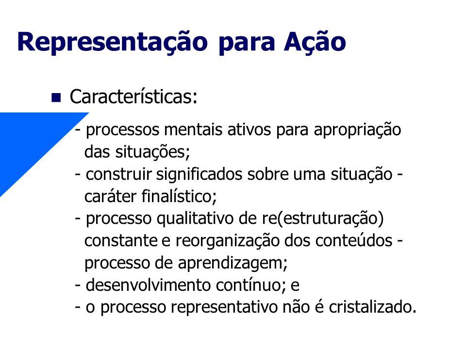 Representação para Ação Características: - processos mentais ativos para apropriação das situações; - construir significados sobre uma situação - cará