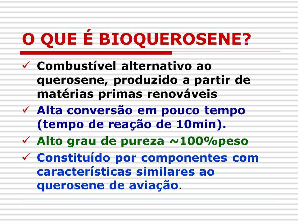 O QUE É BIOQUEROSENE? Combustível alternativo ao querosene, produzido a partir de matérias primas renováveis Alta conversão em pouco tempo (tempo de r
