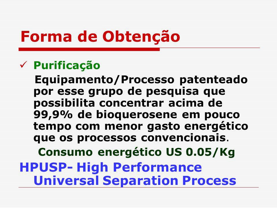Forma de Obtenção Purificação Equipamento/Processo patenteado por esse grupo de pesquisa que possibilita concentrar acima de 99,9% de bioquerosene em