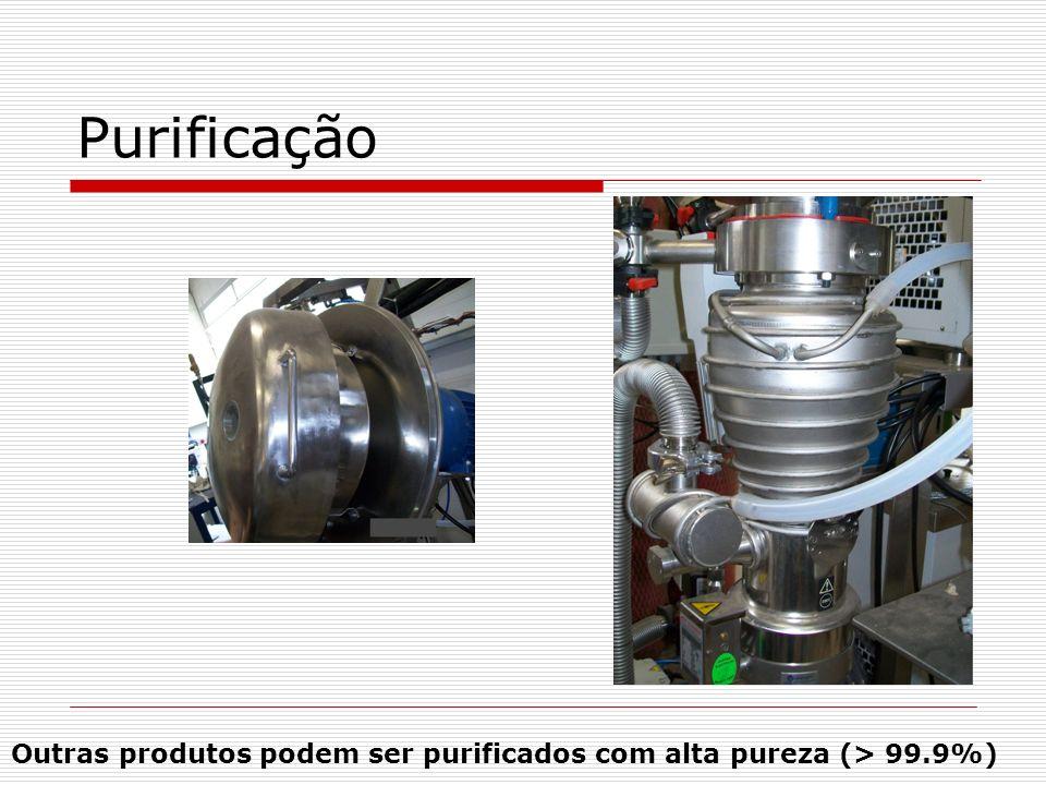 Purificação Outras produtos podem ser purificados com alta pureza (> 99.9%)