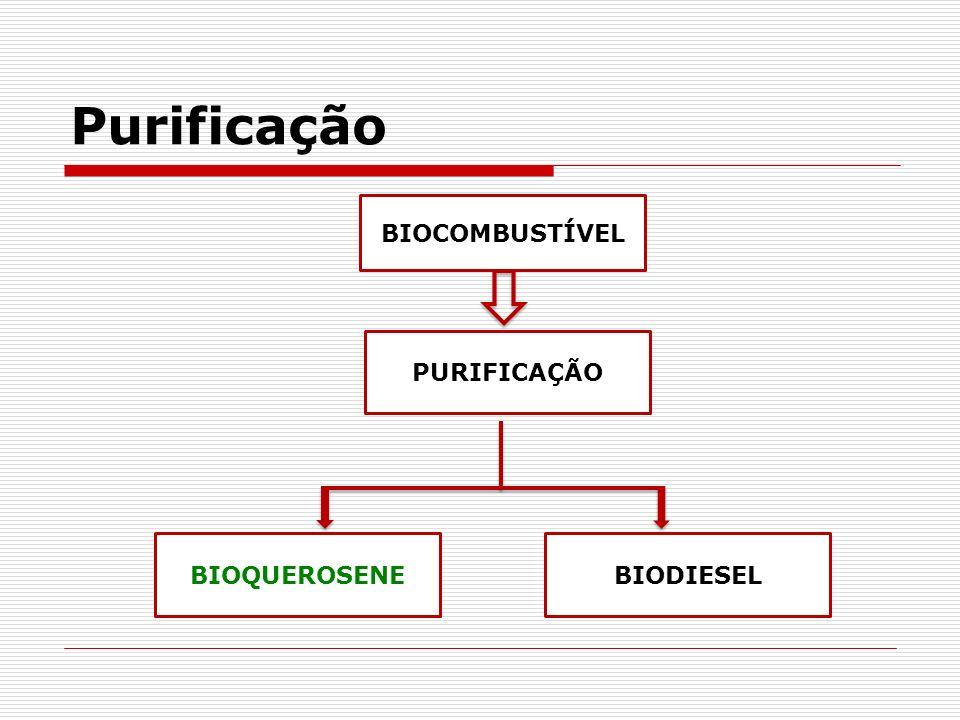 Purificação BIOCOMBUSTÍVEL PURIFICAÇÃO BIOQUEROSENEBIODIESEL