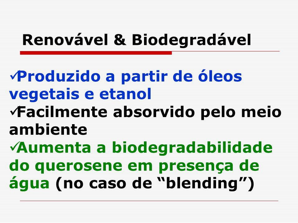 Renovável & Biodegradável Produzido a partir de óleos vegetais e etanol Facilmente absorvido pelo meio ambiente Aumenta a biodegradabilidade do queros