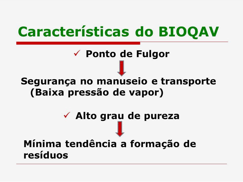 Características do BIOQAV Ponto de Fulgor Segurança no manuseio e transporte (Baixa pressão de vapor) Alto grau de pureza Mínima tendência a formação