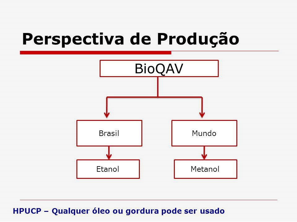 Perspectiva de Produção BioQAV BrasilMundo EtanolMetanol HPUCP – Qualquer óleo ou gordura pode ser usado