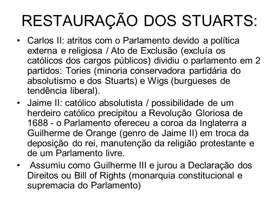 RESTAURAÇÃO DOS STUARTS: Carlos II: atritos com o Parlamento devido a política externa e religiosa / Ato de Exclusão (excluía os católicos dos cargos