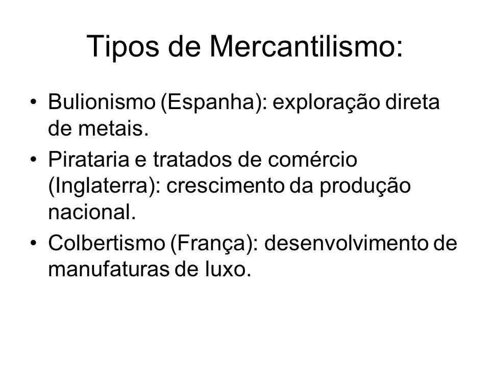 Tipos de Mercantilismo: Bulionismo (Espanha): exploração direta de metais. Pirataria e tratados de comércio (Inglaterra): crescimento da produção naci