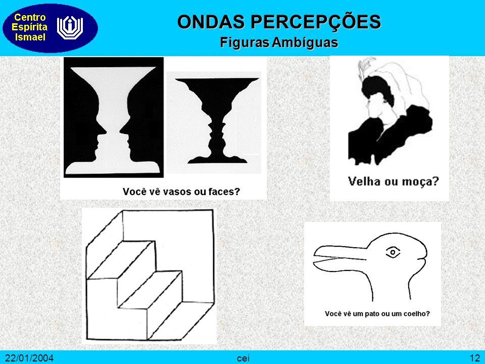 22/01/2004cei12 ONDAS PERCEPÇÕES Figuras Ambíguas