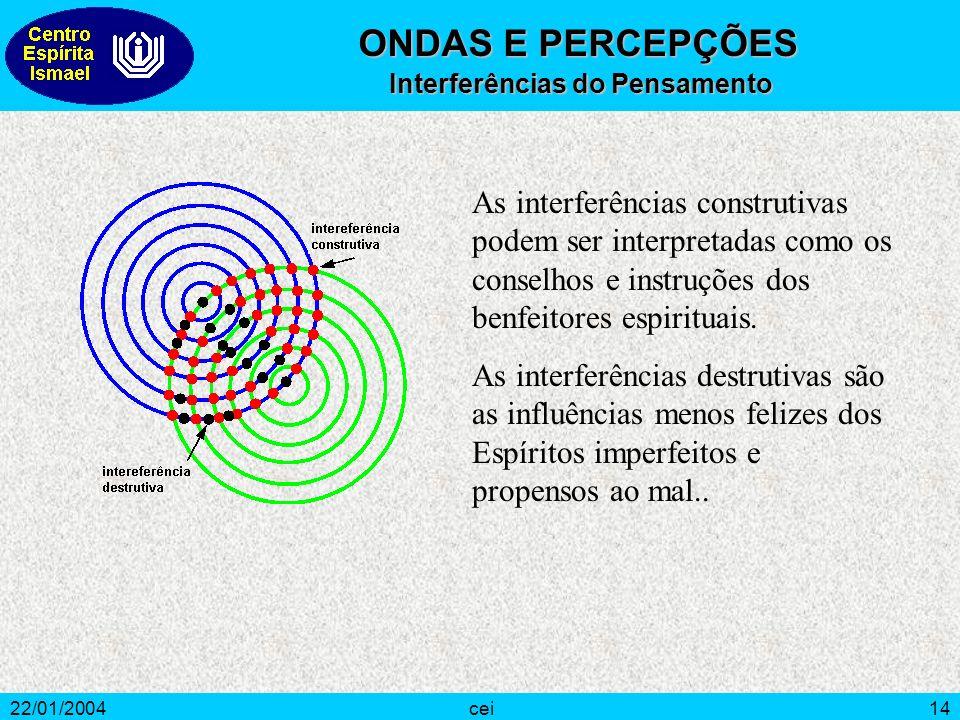 22/01/2004cei14 As interferências construtivas podem ser interpretadas como os conselhos e instruções dos benfeitores espirituais. As interferências d