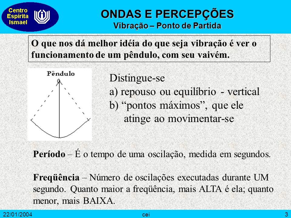 22/01/2004cei3 O que nos dá melhor idéia do que seja vibração é ver o funcionamento de um pêndulo, com seu vaivém. Distingue-se a) repouso ou equilíbr
