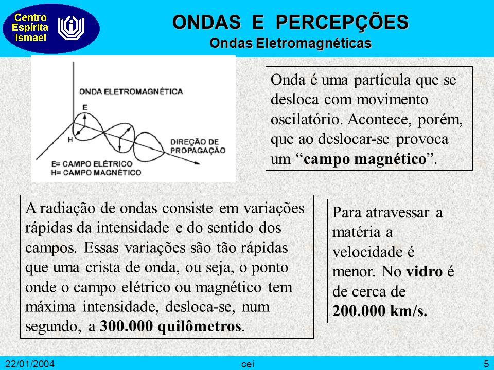 22/01/2004cei5 Onda é uma partícula que se desloca com movimento oscilatório. Acontece, porém, que ao deslocar-se provoca um campo magnético. A radiaç