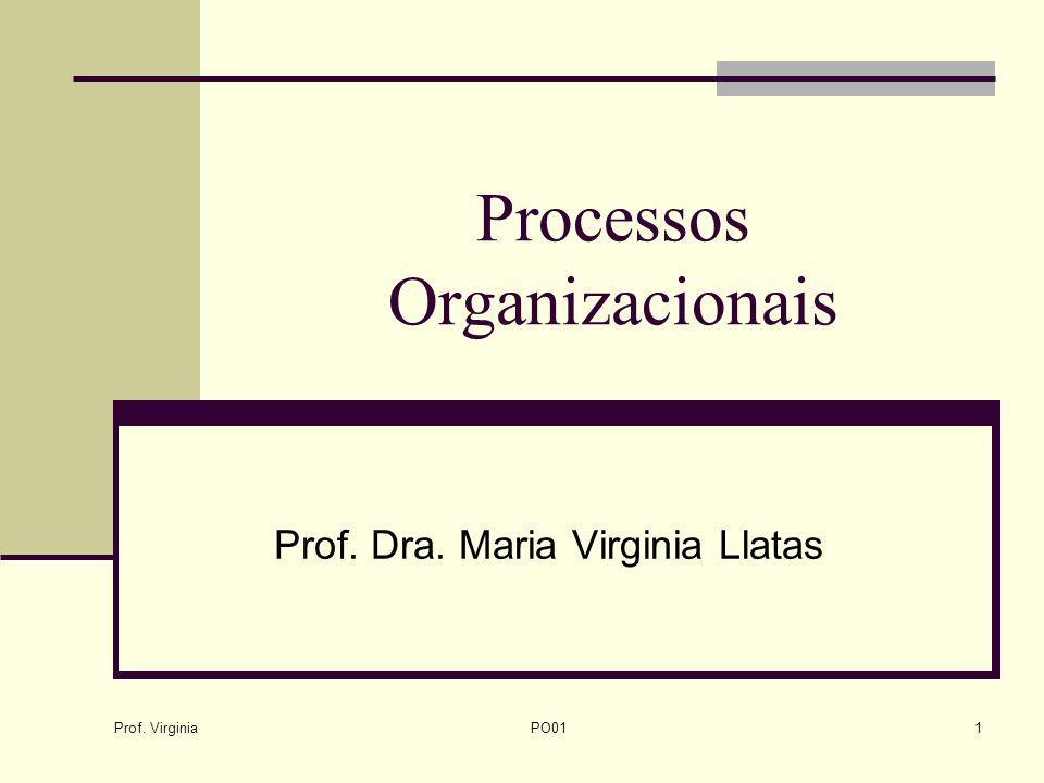 Prof. Virginia PO011 Processos Organizacionais Prof. Dra. Maria Virginia Llatas