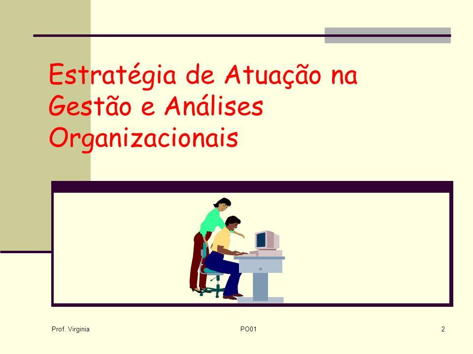 Prof. Virginia PO012 Estratégia de Atuação na Gestão e Análises Organizacionais
