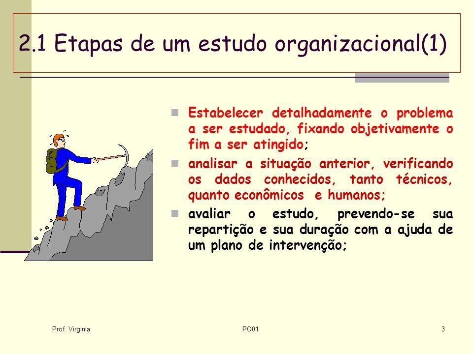 Prof. Virginia PO013 2.1 Etapas de um estudo organizacional(1) Estabelecer detalhadamente o problema a ser estudado, fixando objetivamente o fim a ser