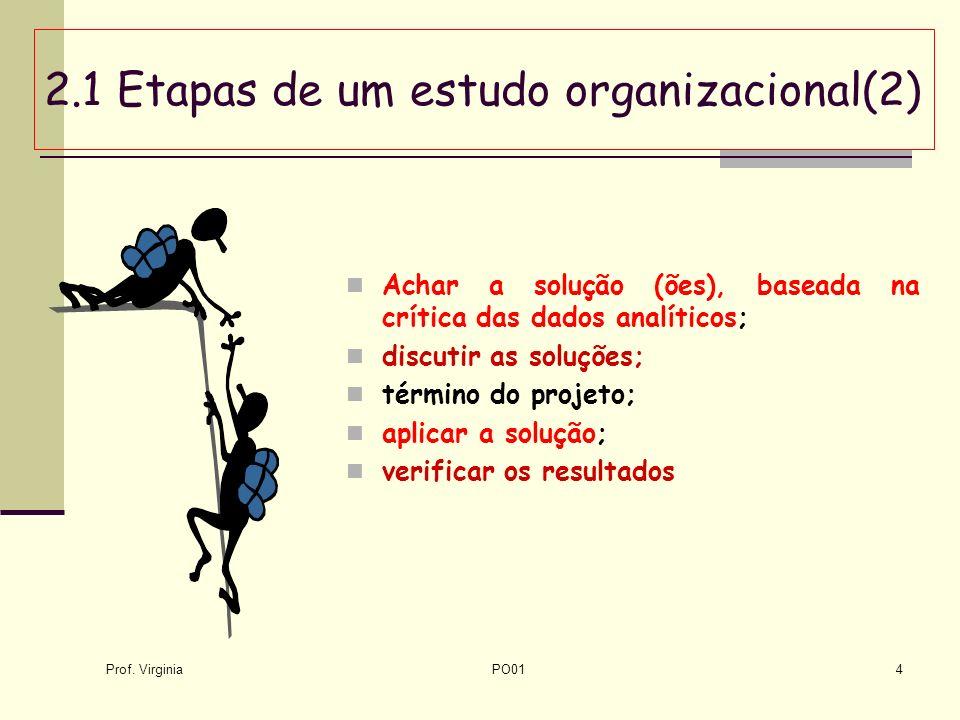 Prof. Virginia PO014 2.1 Etapas de um estudo organizacional(2) Achar a solução (ões), baseada na crítica das dados analíticos; discutir as soluções; t