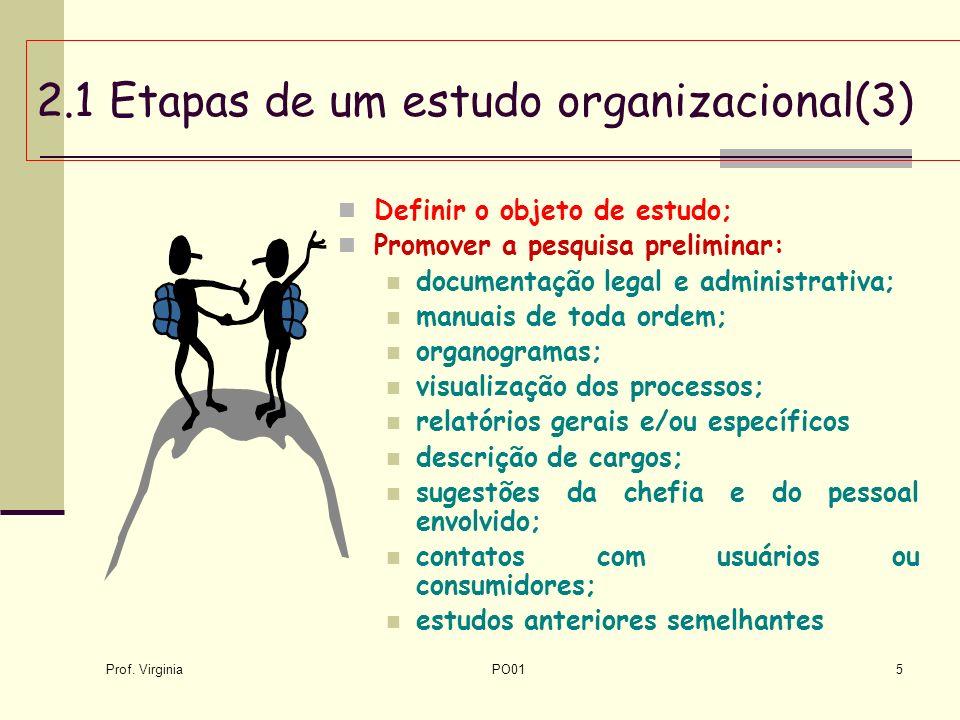 Prof. Virginia PO015 2.1 Etapas de um estudo organizacional(3) Definir o objeto de estudo; Promover a pesquisa preliminar: documentação legal e admini