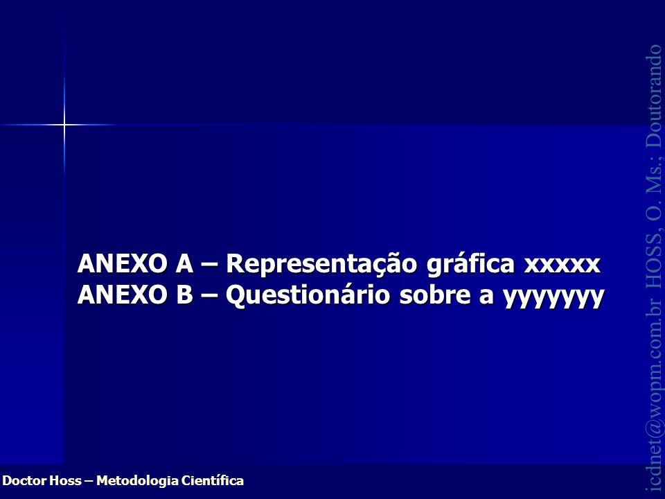 Doctor Hoss – Metodologia Científica icdnet@wopm.com.br HOSS, O. Ms.; Doutorando ANEXO A – Representação gráfica xxxxx ANEXO B – Questionário sobre a