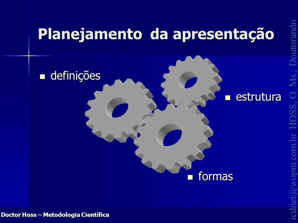 Doctor Hoss – Metodologia Científica icdnet@wopm.com.br HOSS, O. Ms.; Doutorando Planejamento da apresentação definições definições estrutura estrutur