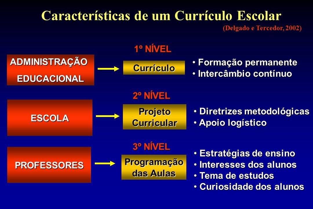 ADMINISTRAÇÃOEDUCACIONAL ESCOLA PROFESSORES Currículo Características de um Currículo Escolar (Delgado e Tercedor, 2002) Formação permanente Formação