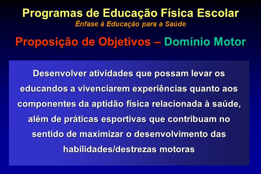 Programas de Educação Física Escolar Ênfase à Educação para a Saúde Desenvolver atividades que possam levar os educandos a vivenciarem experiências qu