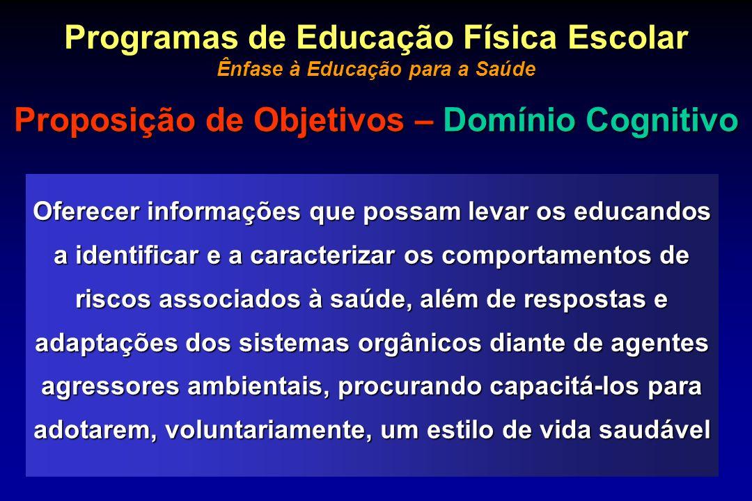 Programas de Educação Física Escolar Ênfase à Educação para a Saúde Oferecer informações que possam levar os educandos a identificar e a caracterizar