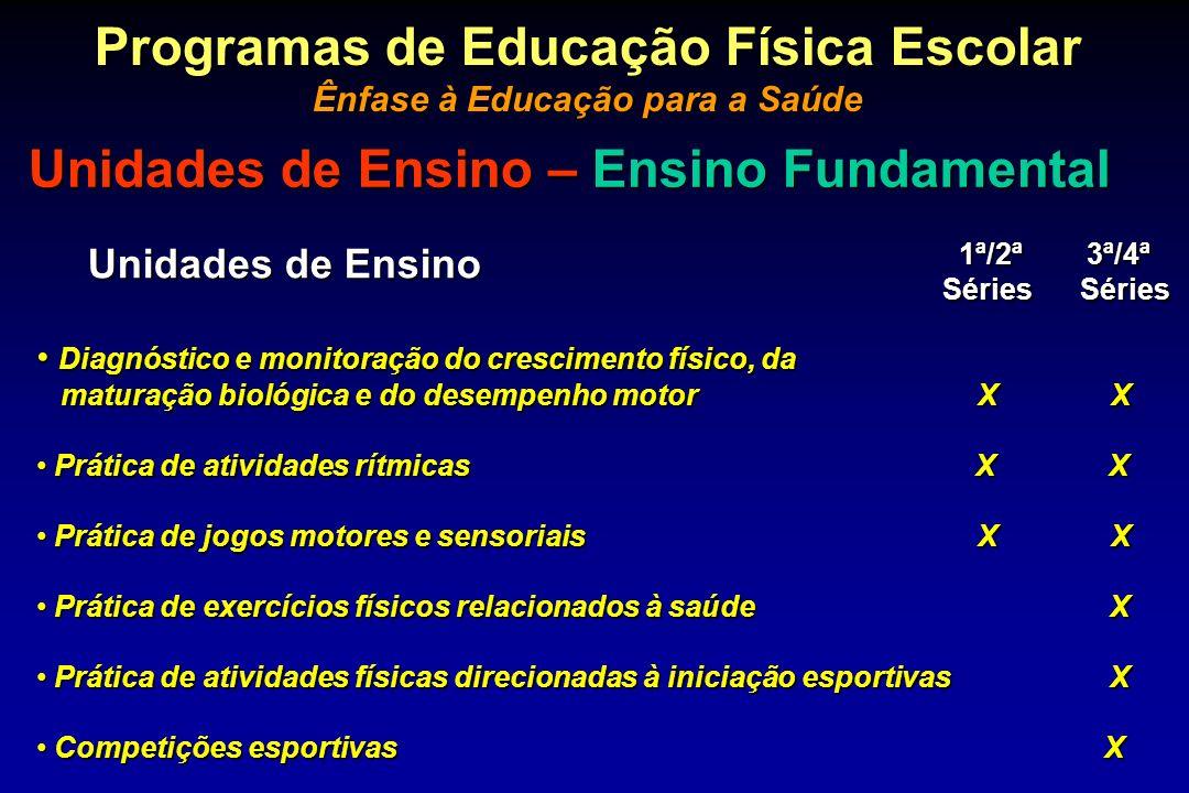 Unidades de Ensino 1ª/2ª 3ª/4ª 1ª/2ª 3ª/4ª Séries Séries Diagnóstico e monitoração do crescimento físico, da Diagnóstico e monitoração do crescimento