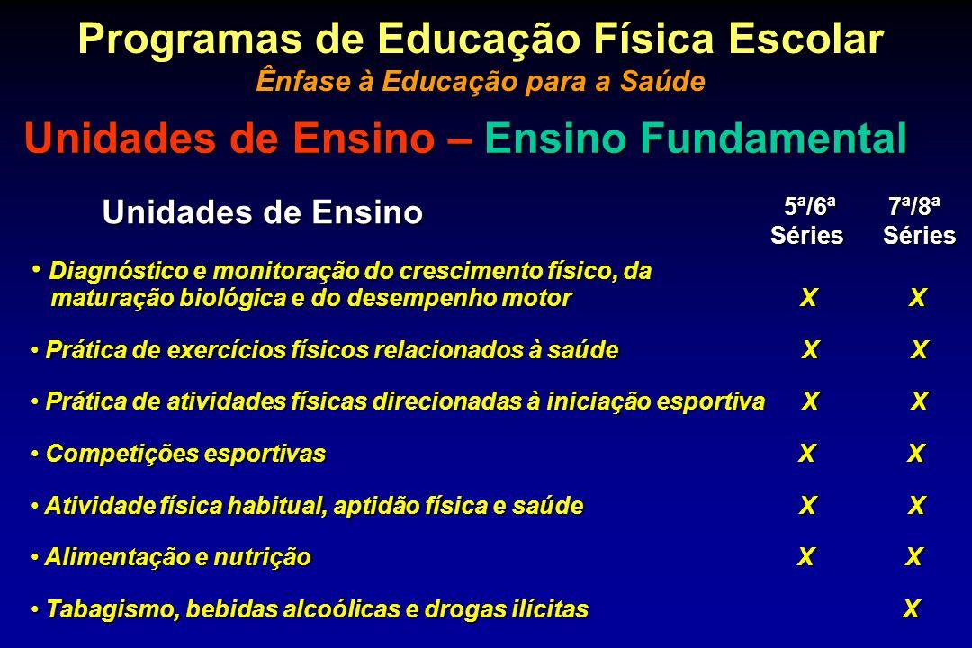 Unidades de Ensino 5ª/6ª 7ª/8ª 5ª/6ª 7ª/8ª Séries Séries Diagnóstico e monitoração do crescimento físico, da Diagnóstico e monitoração do crescimento