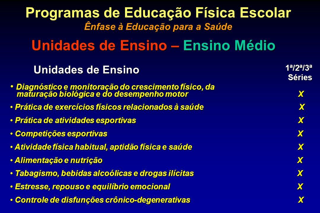 Unidades de Ensino 1ª/2ª/3ªSéries Diagnóstico e monitoração do crescimento físico, da Diagnóstico e monitoração do crescimento físico, da maturação bi