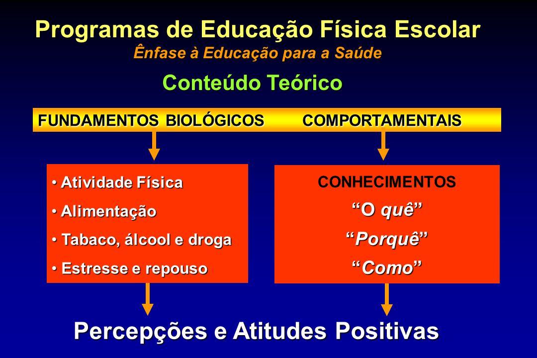 FUNDAMENTOS BIOLÓGICOS COMPORTAMENTAIS Atividade Física Atividade Física Alimentação Alimentação Tabaco, álcool e droga Tabaco, álcool e droga Estress