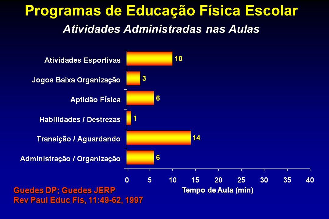 Programas de Educação Física Escolar Atividades Administradas nas Aulas Tempo de Aula (min) Guedes DP; Guedes JERP Rev Paul Educ Fis, 11:49-62, 1997