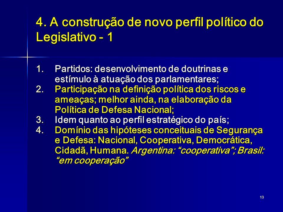 13 4. A construção de novo perfil político do Legislativo - 1 1.Partidos: desenvolvimento de doutrinas e estímulo à atuação dos parlamentares; 2.Parti
