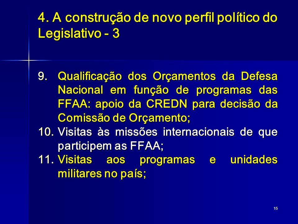 15 4. A construção de novo perfil político do Legislativo - 3 9.Qualificação dos Orçamentos da Defesa Nacional em função de programas das FFAA: apoio