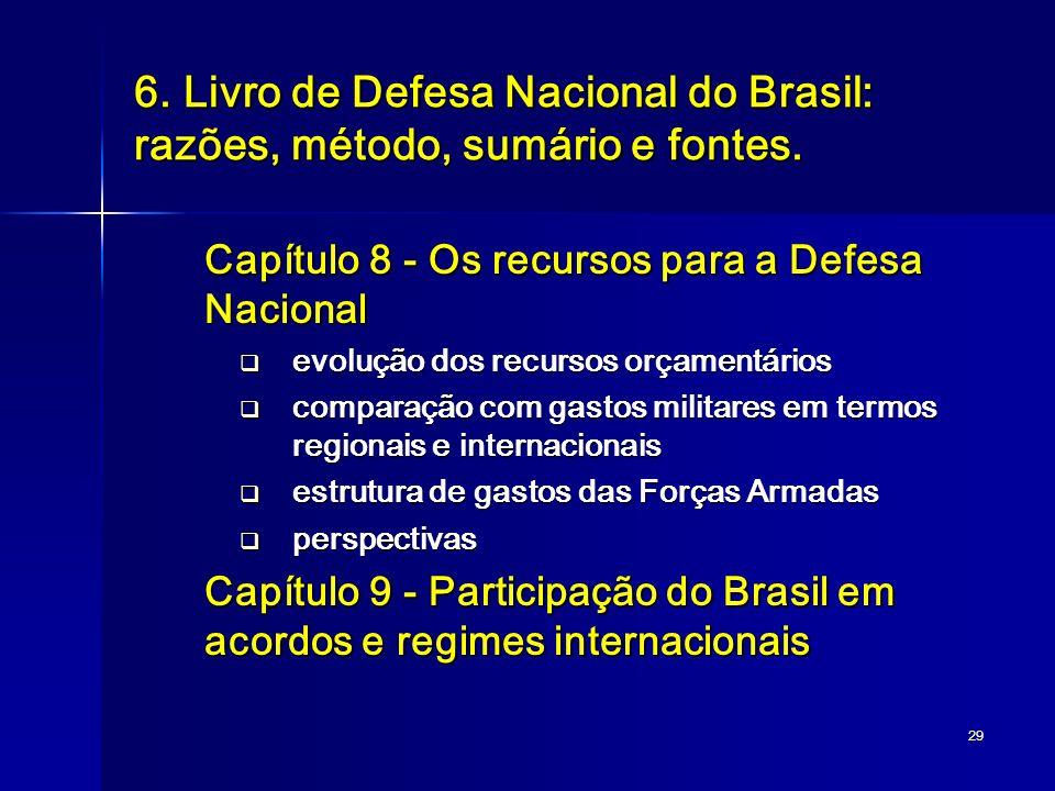 29 6. Livro de Defesa Nacional do Brasil: razões, método, sumário e fontes. Capítulo 8 - Os recursos para a Defesa Nacional evolução dos recursos orça
