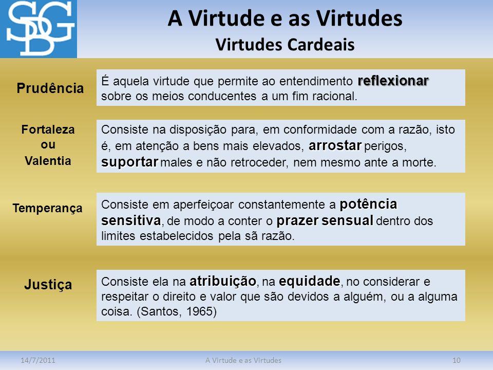 A Virtude e as Virtudes Virtudes Cardeais 14/7/2011A Virtude e as Virtudes10 reflexionar É aquela virtude que permite ao entendimento reflexionar sobr