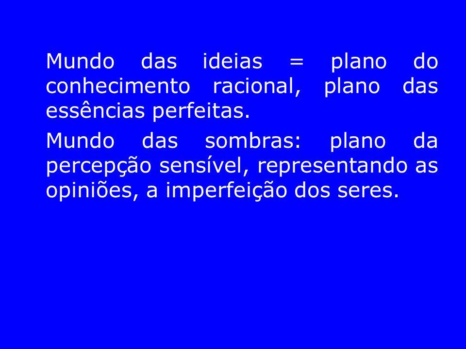 Mundo das ideias = plano do conhecimento racional, plano das essências perfeitas. Mundo das sombras: plano da percepção sensível, representando as opi