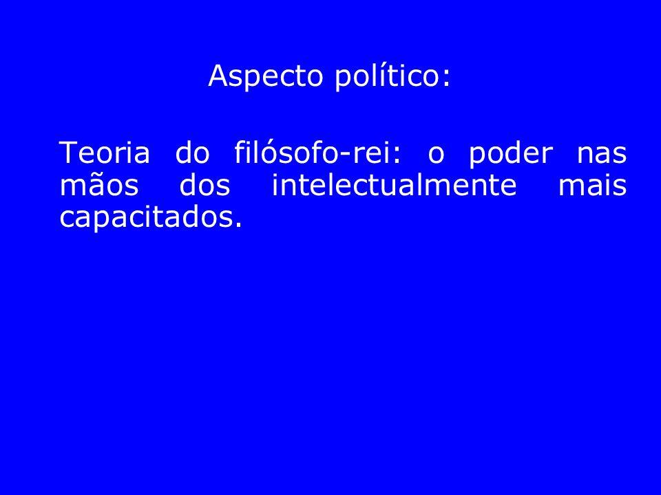 Aspecto político: Teoria do filósofo-rei: o poder nas mãos dos intelectualmente mais capacitados.