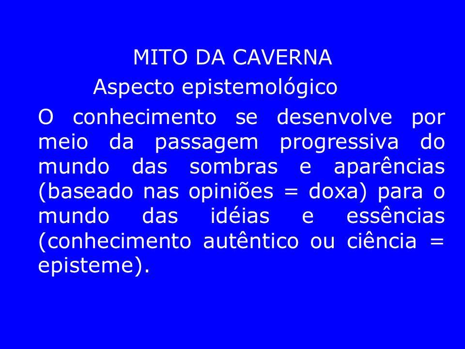 5.O O mito da caverna (livro, A república, Platão) tem como pressuposto a teoria das idéias.