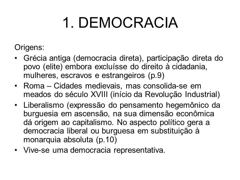 1. DEMOCRACIA Origens: Grécia antiga (democracia direta), participação direta do povo (elite) embora excluísse do direito à cidadania, mulheres, escra
