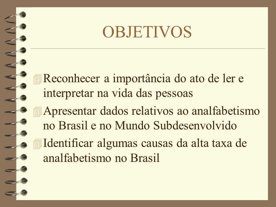 O ANALFABETISMO E A IMPORTÂNCIA DO ATO DE LER E INTERPRETAR Dóris de Oliveira P. Bomfim Jocelene Gava da Silva