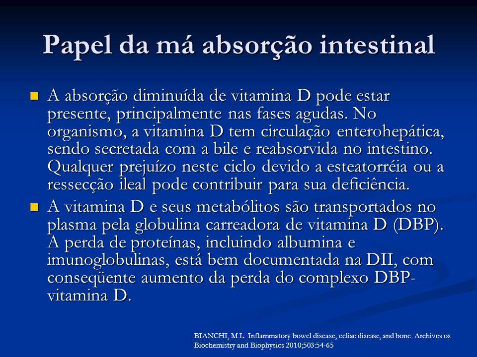 Papel da má absorção intestinal A absorção diminuída de vitamina D pode estar presente, principalmente nas fases agudas. No organismo, a vitamina D te