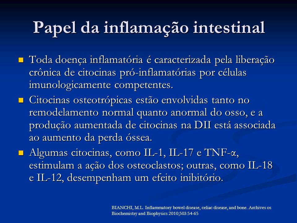 Papel da inflamação intestinal Toda doença inflamatória é caracterizada pela liberação crônica de citocinas pró-inflamatórias por células imunologicam