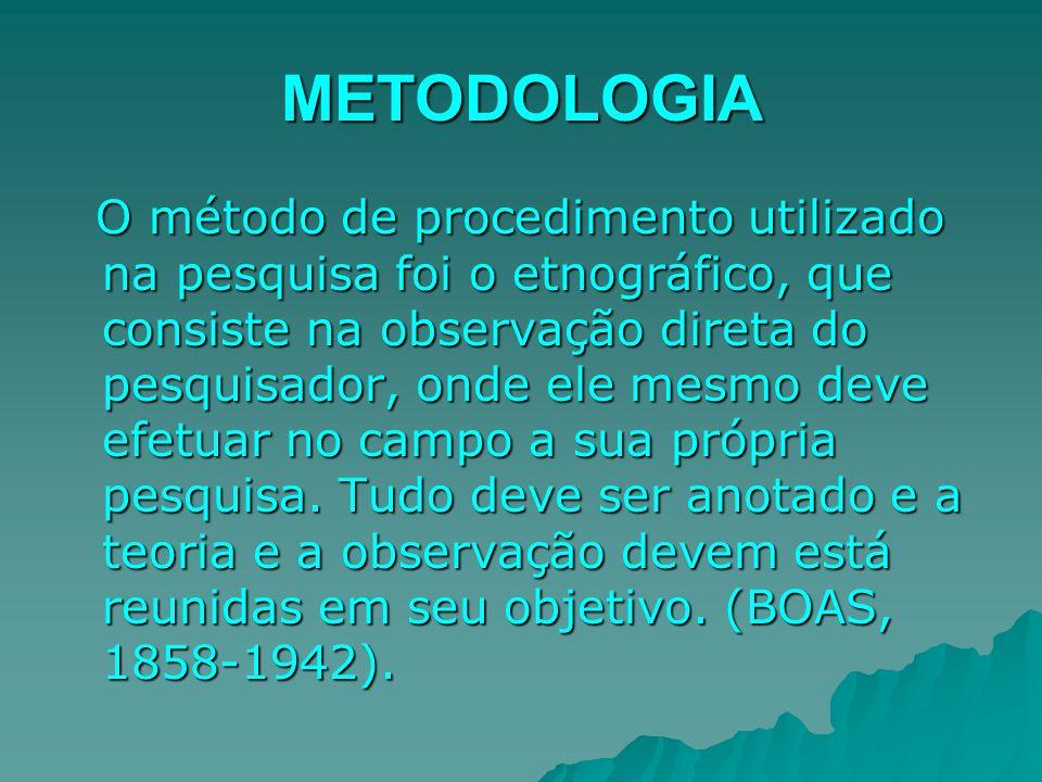METODOLOGIA O método de procedimento utilizado na pesquisa foi o etnográfico, que consiste na observação direta do pesquisador, onde ele mesmo deve ef
